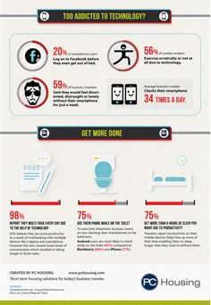 How Mobile Impacts Business Travelers [INFOGRAPHIC] Part II