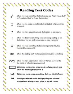 10+ Best Coding the text images | text codes, coding, teaching