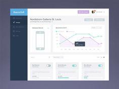 15 Visually Brilliant App Dashboard Design Concepts