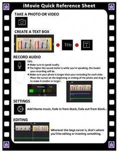 trailer templates for imovie.html