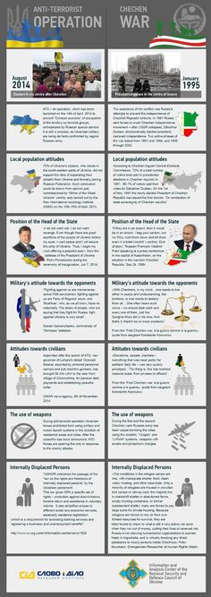 Anti-terrorist operations in #Ukraine and #Russia | < 231° ukra https://de.pinterest.com/fuvzi0044/%D1%83%D0%BA%D1%80%D0%B0%D1%96%D0%BD%D0%B0/