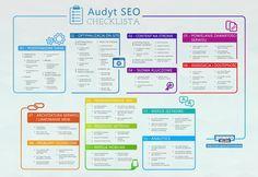 Infografika i PDF - checklista z audytem SEO do wydrukowania na ścianę