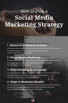 marketing campaign 4 steps to draft a so - campaign Social Media Automation, Social Media Analytics, Social Media Marketing Business, Social Media Tips, Content Marketing, Marketing Plan, Marketing Tools, Online Marketing, Marketing Digital