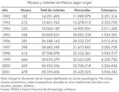 Reconoce interacciones sociales, culturales y económicas entre el campo y las ciudades en el mundo y en México. - Buscar con Google