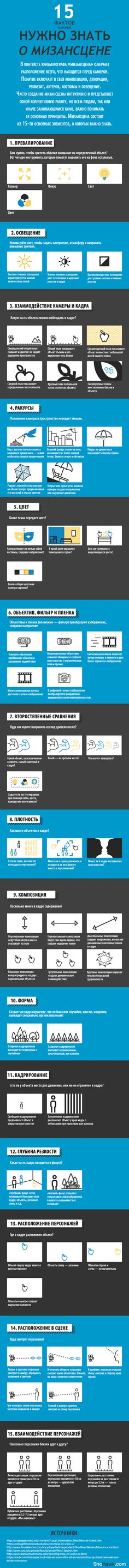 15 базовых правил создания эффективной мизансцены. Инфографика