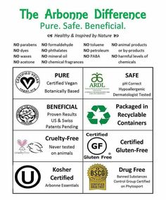 What Arbonne does not aave & Seals Arbonne has Earned..