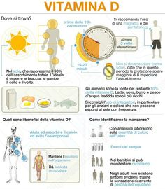 La vitamina D Health Eating, Health Diet, Health And Nutrition, Health And Wellness, Wellness Fitness, Health Fitness, Vitamin Rich Foods, Vitamin B12, Bad Carbohydrates