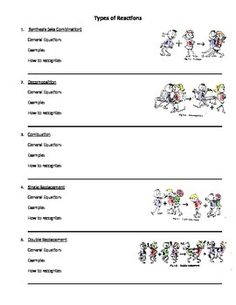 Worksheets Synthesis And Decomposition Reactions Worksheet different types words and of on pinterest note page chemical reactions chemistry