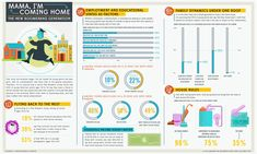 Infographic: The New Boomerang Generation