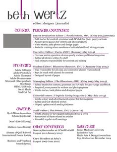 blog all about design writing and doing resumes for people special offer running right