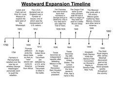 Westward Expansion Intro Would you go  Social Studies