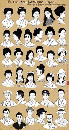 Fashionable Japan: by lilsuika.devianta… on Fashionable Japan: by lilsuika. Japanese Culture, Japanese Art, Japanese Kimono, Vintage Japanese, Japan Hairstyle, Kleidung Design, Taisho Era, Poses References, Hair Reference