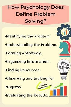 How psychology does define problem solving? - Problem Solving