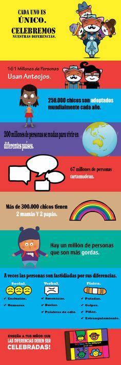 Cada persona es un mundo. ¡Viva la diferencia! Infografía en contra del acoso escolar: ¡Celebremos la diferencia!