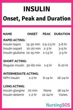 nursing students Insulin: Onset, Peak and Duration Printable Cheat Sheet Cardiac Nursing, Pharmacology Nursing, Med Surg Nursing, Nursing Degree, Nicu Nursing, Nursing Assessment, Nursing Career, Lpn Schools, Nursing Schools