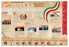 Ruta de la Independencia- & TONS of other infographics!