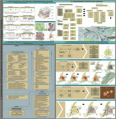 GIS research