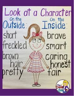 35 Anchor Charts That Nail Reading Comprehension : 12 - Understanding Character Teaching Character Traits, Teaching Writing, Character Development, Reading Lessons, Reading Skills, Guided Reading, Math Lessons, Reading Logs, Shared Reading