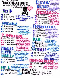 Medical assistant student cheat sheets nursing schools 35 new Ideas Rn School, Pharmacy School, Medical School, School Humor, Nursing School Notes, Nursing Schools, Med Surg Nursing, Ob Nursing, Funny Nursing