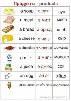 Английский продукты
