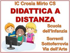 Google Classroom, Classroom Management, Little Ones, Homeschool, Crafts For Kids, Family Guy, Coding, Children, Italian Words