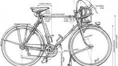 ¿Por que compramos la bici y luego nos adaptamos a sus medidas? Cuando la lógica nos dice que ha de ser la bici quien se adapte a nuestra fisonomía.