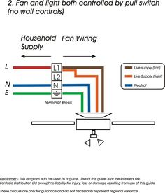 Wiring diagram for a single tube light circuit lights beach installing a ceiling fan wiring for ceiling fan installation asfbconference2016 Image collections