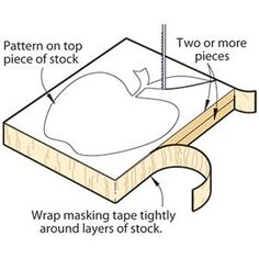Bind multiples with masking tape