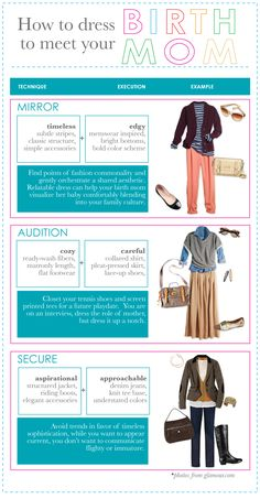 What to wear to meet an expectant parent for the first time #adoption #fashion