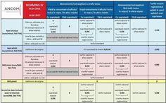 Comunicat de presă - ANCOM  La 30 aprilie 2016 intră în vigoare ultima etapă intermediară reglementată de Comisia Europeana înainte de eliminarea completă a tarifelor de roaming în interiorul Uniunii Europene de la 15 iunie 2017.  - more http://www.comunicatii.gov.ro/tariferoaming-2016/