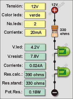 Inventable | La electrónica simple y clara | Página 2