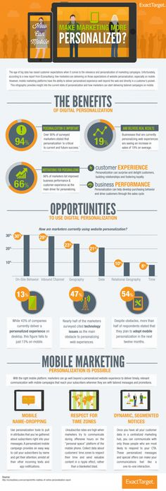 [Infographic] How to Make Mobile Marketing More Personalized - The Heyo Blog #mobilizingshoppers #mobilemarketing