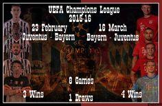 Juventus vs. Bayern