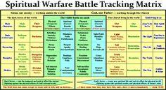 Battle Focused Ministries   Christian Discipleship & Spiritual Warfare