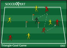 Soccer Drill Diagram: Triangle Goal Game