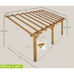 Auvent terrasse SHERWOOD, Carport bois de Though ancient around notion, the actual pergola continues Pergola Diy, Pergola Carport, Wood Pergola, Pergola With Roof, Outdoor Pergola, Patio Roof, Backyard Patio, Attached Pergola, Pergola Shade
