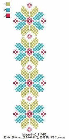 Cross Stitch House, Cross Stitch Borders, Cross Stitch Flowers, Cross Stitch Designs, Cross Stitching, Cross Stitch Embroidery, Cross Stitch Patterns, Cross Stitch Bookmarks, Cross Stitch Alphabet