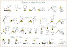 Postures Iyengar debout
