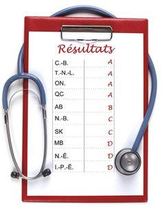Certaines provinces du Canada échouent quand il s'agit de respecter les temps d'attente de référence pour recevoir des traitements médicaux prioritaires.  http://www.plaisirssante.ca/blog/post/bilan-le-temps-d-attente-pour-une-operation-au-quebec#