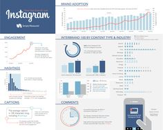 This Is How Top Brands Use Instagram - #Infographic #Socialmedia