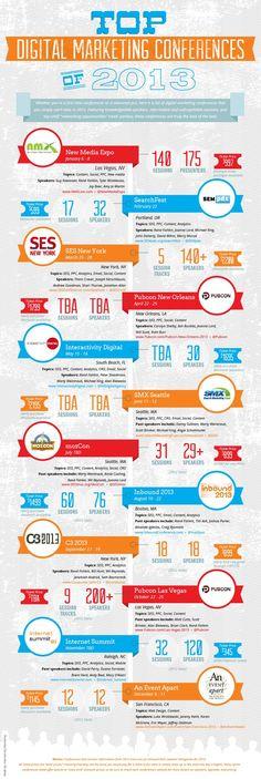 Top #DigitalMarketing Conferences of 2013 [#Infographic] #digitalmarketingconferences