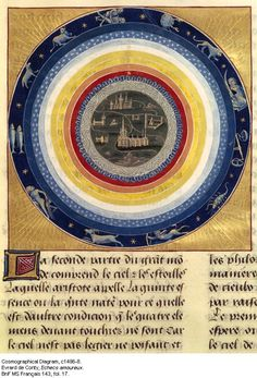 Cosmographical Diagram showing the celestial spheres, Les Echecs amoureux, 1496. Motions of the fixed stars and the planets are accounted for by treating them as embedded in rotating spheres made of an aetherial, transparent fifth element (quintessence), like jewels set in orbs.