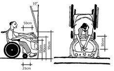 O sifão e a tubulação ficarão situados a 25cm da face externa frontal da pia, com dispositivo de proteção.   ilustracao     Lembrese: o espaço do banheiro tem que permitir que a cadeira chegue até a cabine e se coloque de frente para o vaso sanitário. O espelho com inclinação permite que uma pessoa sentada em cadeira de rodas possa se ver.