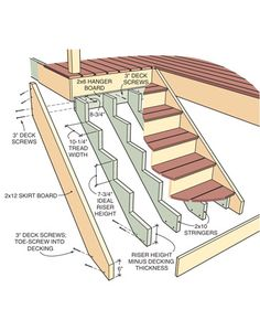 An old deck with a sound structure doesn't have to be torn down. You can remove the worn out decking and railing, and then replace it with new, low-maintenance decking and railing – a brand-new deck for a lot less money. Deck Building Plans, Building Stairs, Deck Plans, Deck Framing, Stairs Stringer, Escalier Design, Deck Steps, Deck Construction, Diy Deck