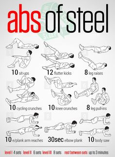 Abs of steel. Quick easy at home workout plan. New years resolution workout ideas. Abb Workouts, Fitness Workouts, At Home Workouts, Fitness Tips, Fitness Motivation, Health Fitness, Ab Exercises, Abdominal Exercises, Quick Ab Workout