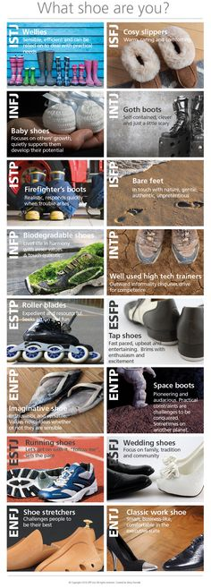 ISFJ-- These MBTI boots were made for walking... What type of shoe are you? Great new type chart from OPP's Betsy Kendall.