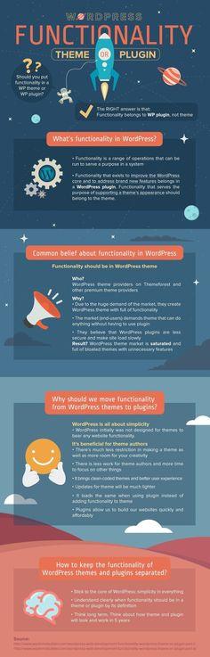 #WordPress #Functionality #Infograpphic