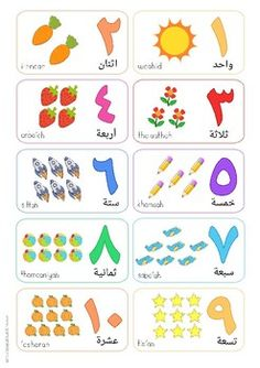 Education - A beautiful, full colour wall poster with all the arabic numbers including fun pictures. Perfect and brilliant to use as a placemat or a p Numbers For Kids, Letters For Kids, Numbers Preschool, Math For Kids, Arabic Alphabet Letters, Arabic Alphabet For Kids, Arabic Handwriting, Teaching Kids Respect, Learn Arabic Online