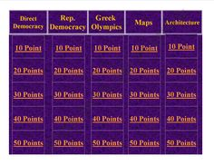Ancient Greece Jeopardy Game
