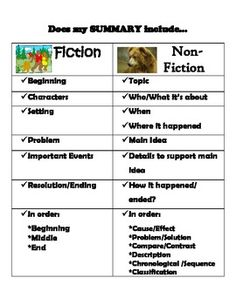 Summarizing Fiction & Non-Fiction Texts Chart